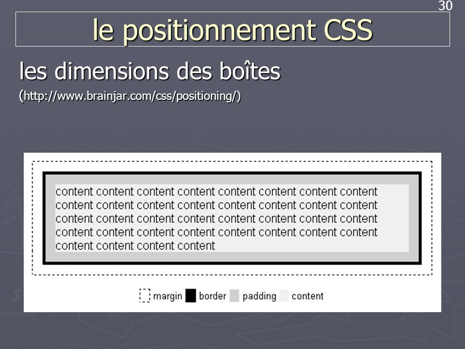 le positionnement CSS les dimensions des boîtes