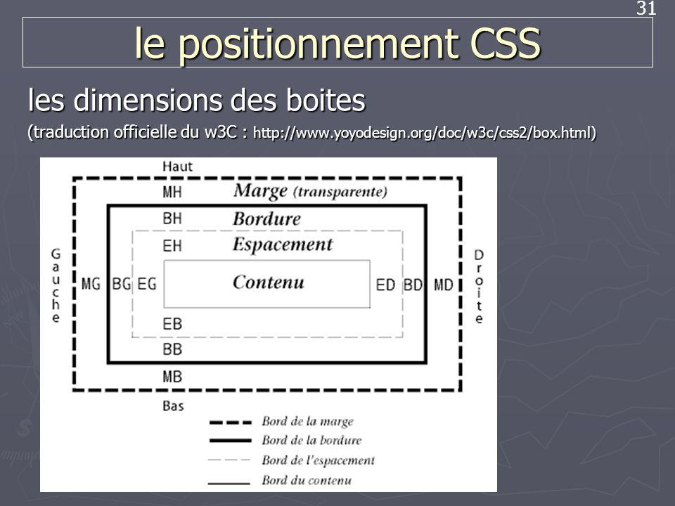 le positionnement CSS les dimensions des boites