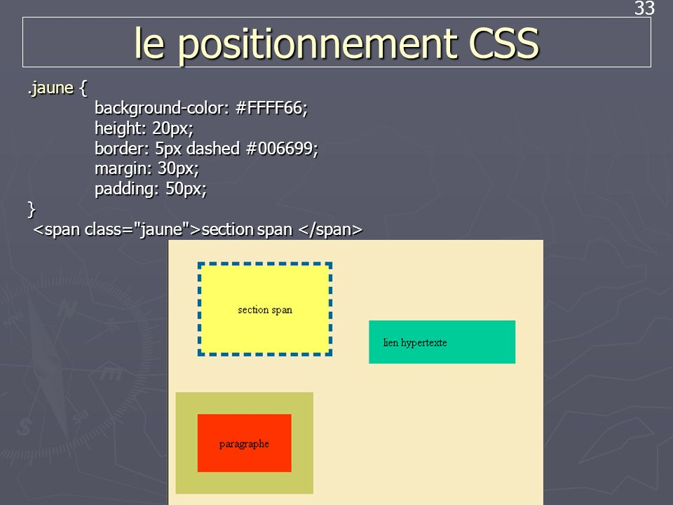 le positionnement CSS .jaune { background-color: #FFFF66;
