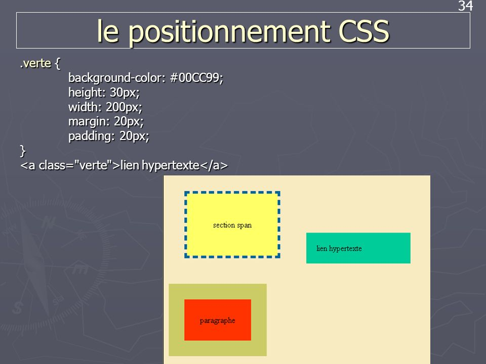 le positionnement CSS .verte { background-color: #00CC99;