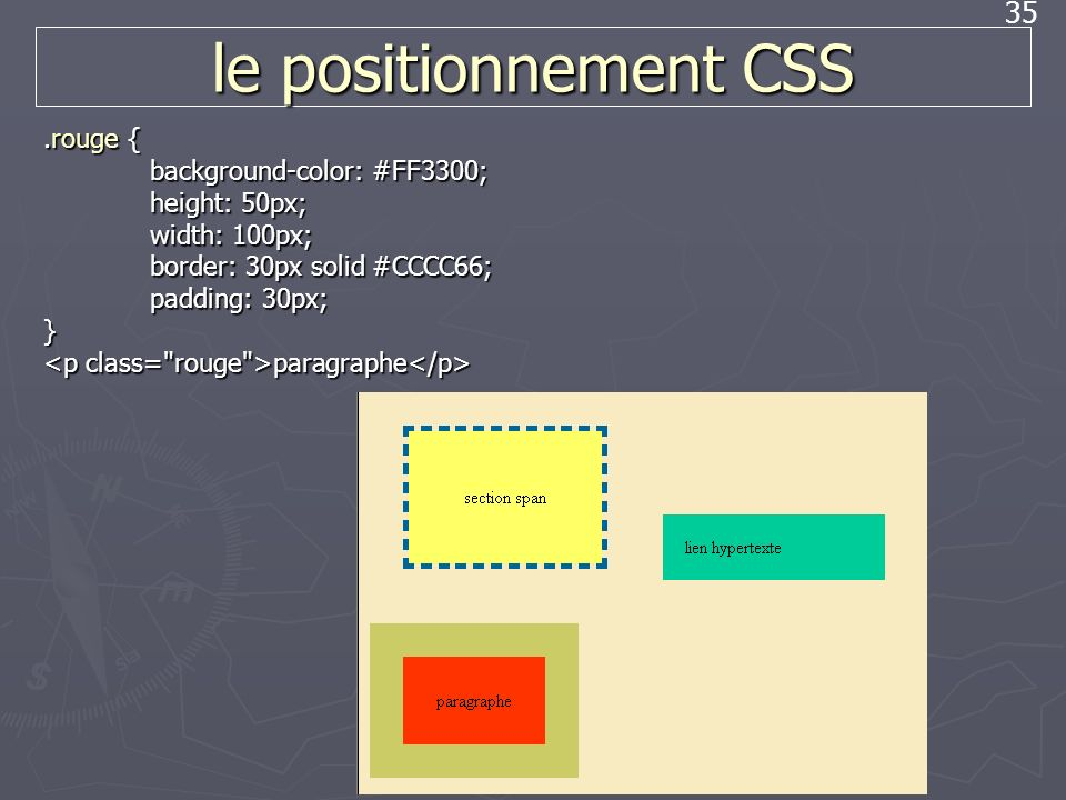 le positionnement CSS .rouge { background-color: #FF3300;