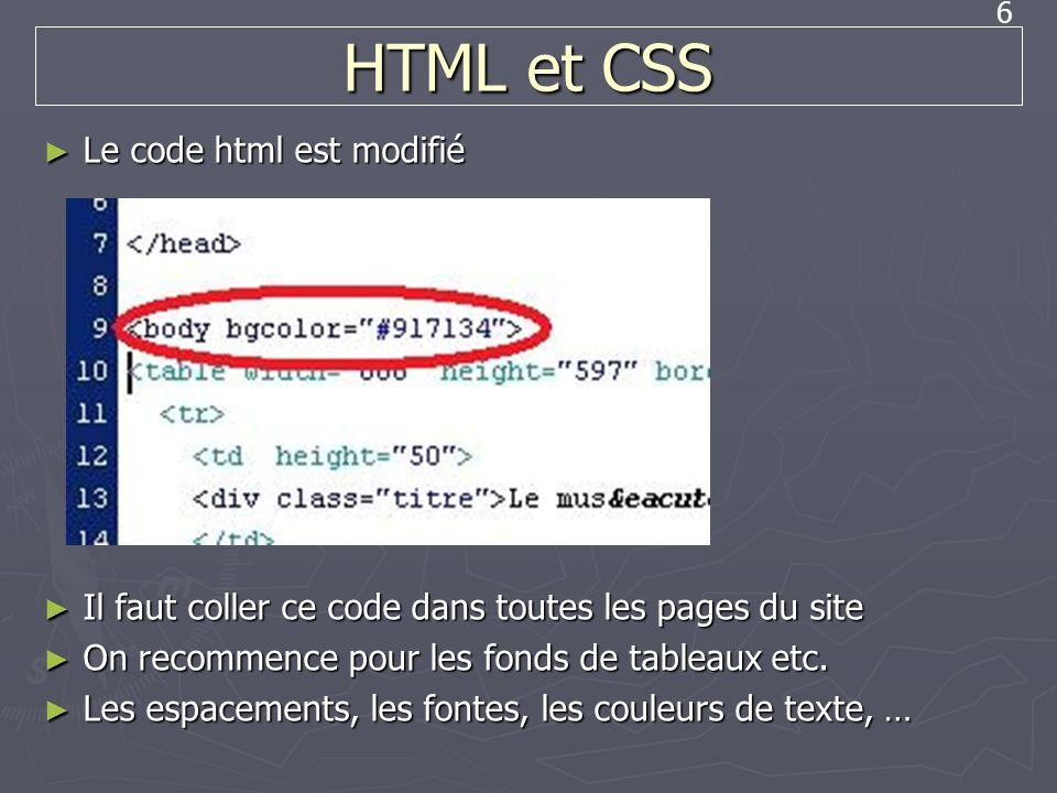 HTML et CSS Le code html est modifié