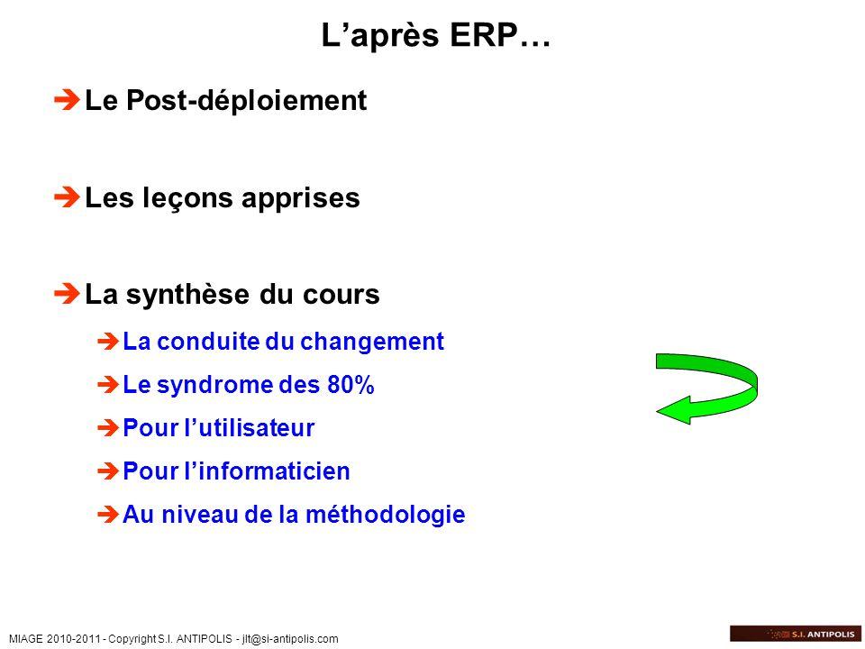 L'après ERP… Le Post-déploiement Les leçons apprises