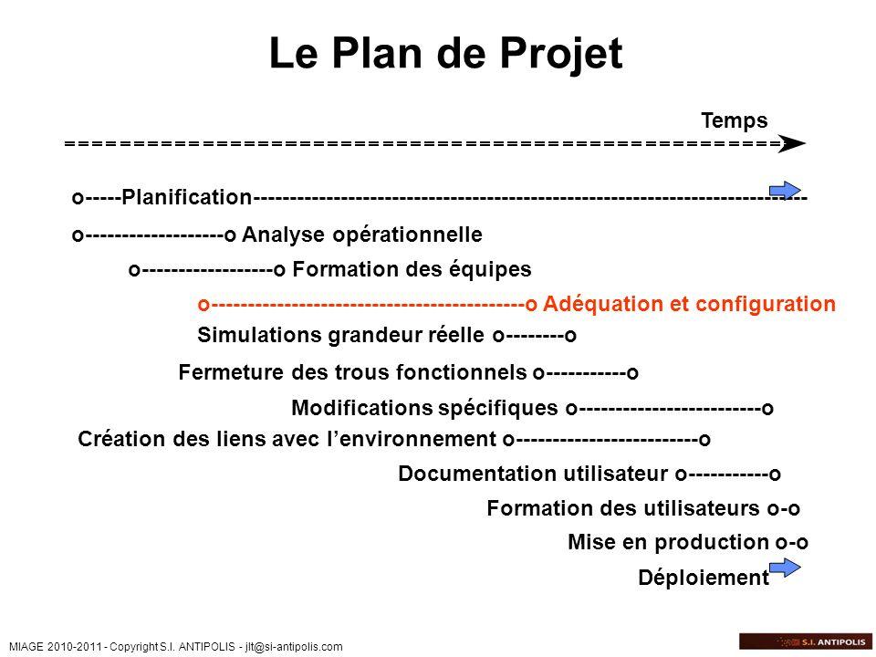 Le Plan de Projet Temps. o-----Planification----------------------------------------------------------------------------