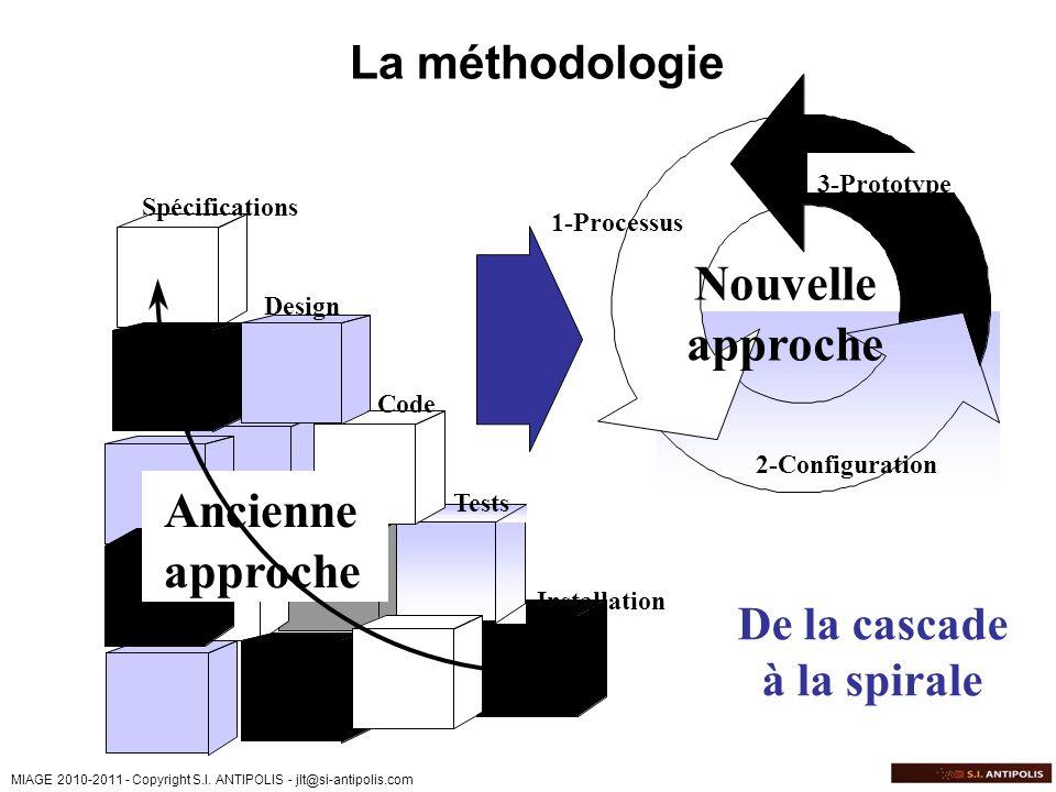Nouvelle approche Ancienne approche La méthodologie De la cascade