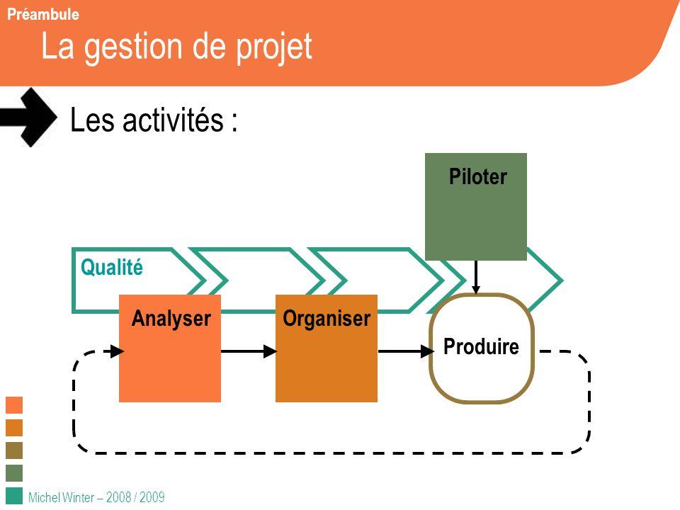 La gestion de projet Les activités : Piloter Qualité Analyser