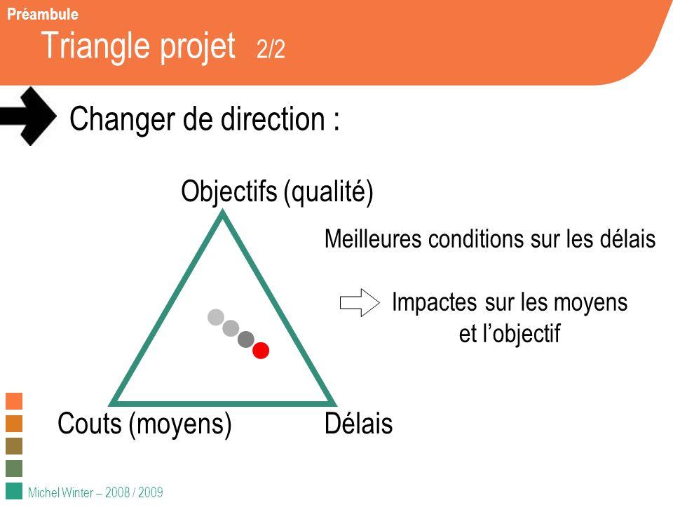 Triangle projet 2/2 Changer de direction : Objectifs (qualité)