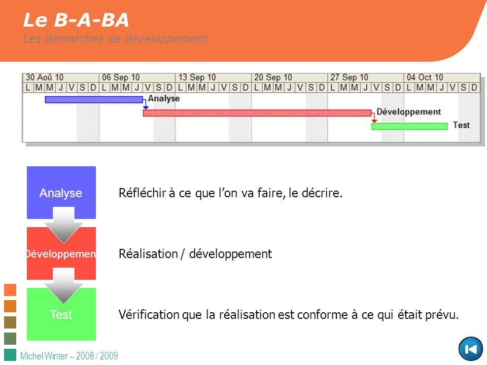 Le B-A-BA Analyse Réfléchir à ce que l'on va faire, le décrire.