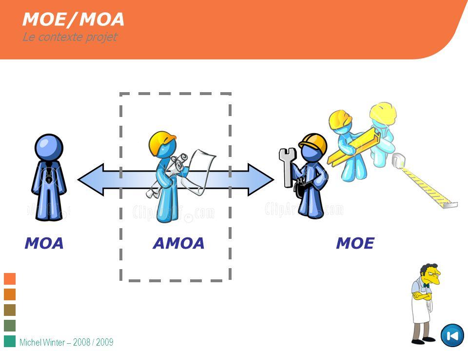 MOE/MOA MOA AMOA MOE Le contexte projet