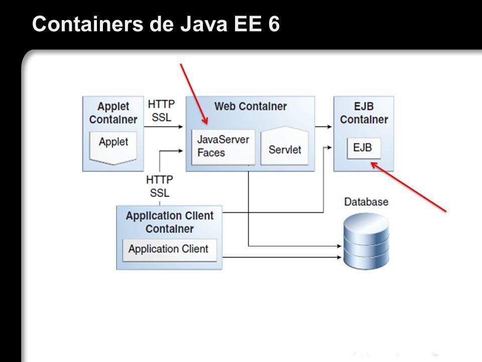 Containers de Java EE 6 21/10/99 Richard Grin