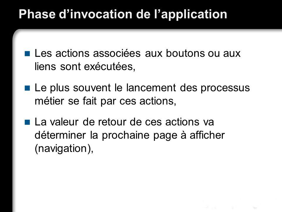 Phase d'invocation de l'application