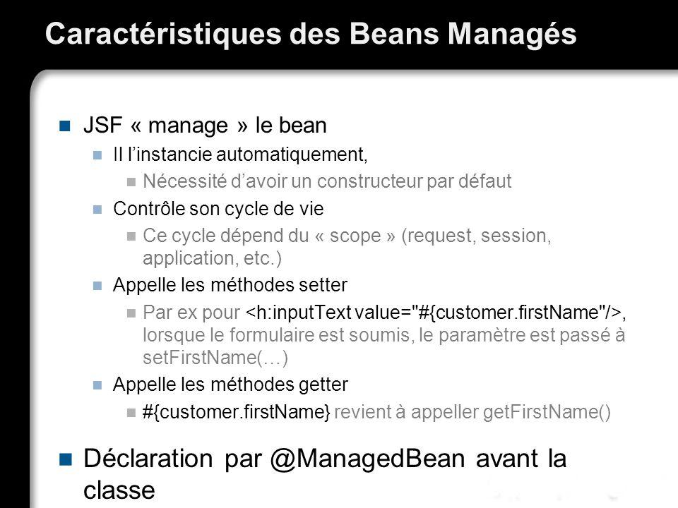 Caractéristiques des Beans Managés