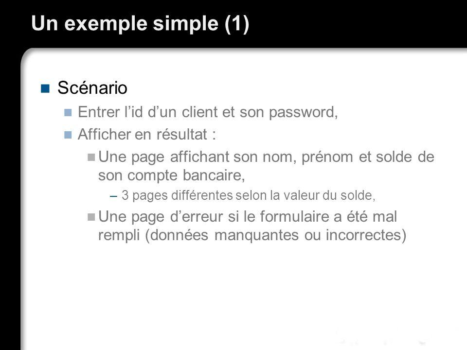 Un exemple simple (1) Scénario