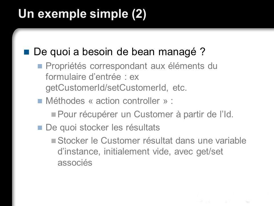 Un exemple simple (2) De quoi a besoin de bean managé