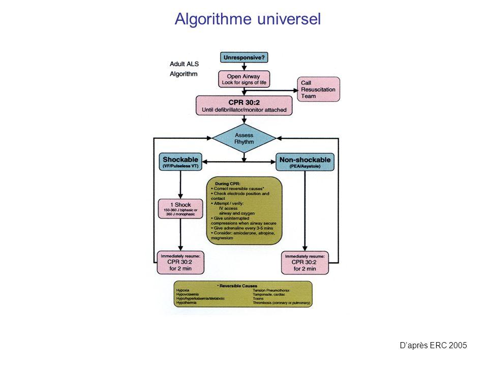 Algorithme universel D'après ERC 2005