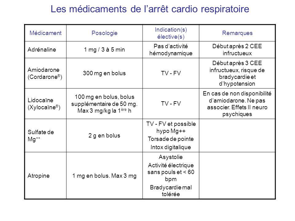 Les médicaments de l'arrêt cardio respiratoire