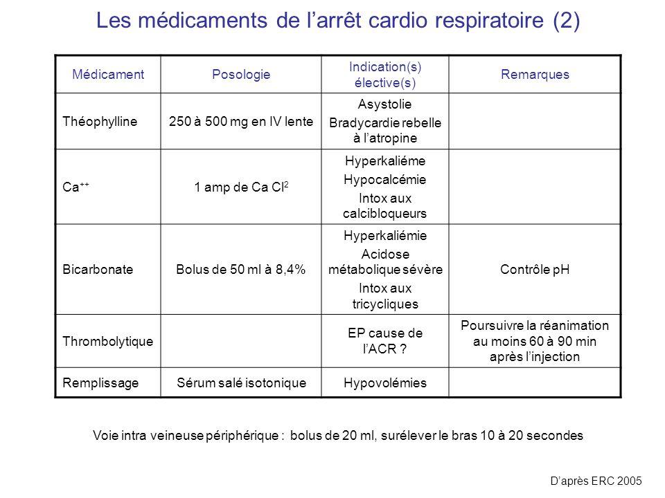 Les médicaments de l'arrêt cardio respiratoire (2)