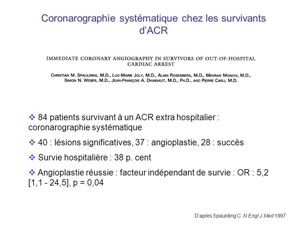 Coronarographie systématique chez les survivants d'ACR
