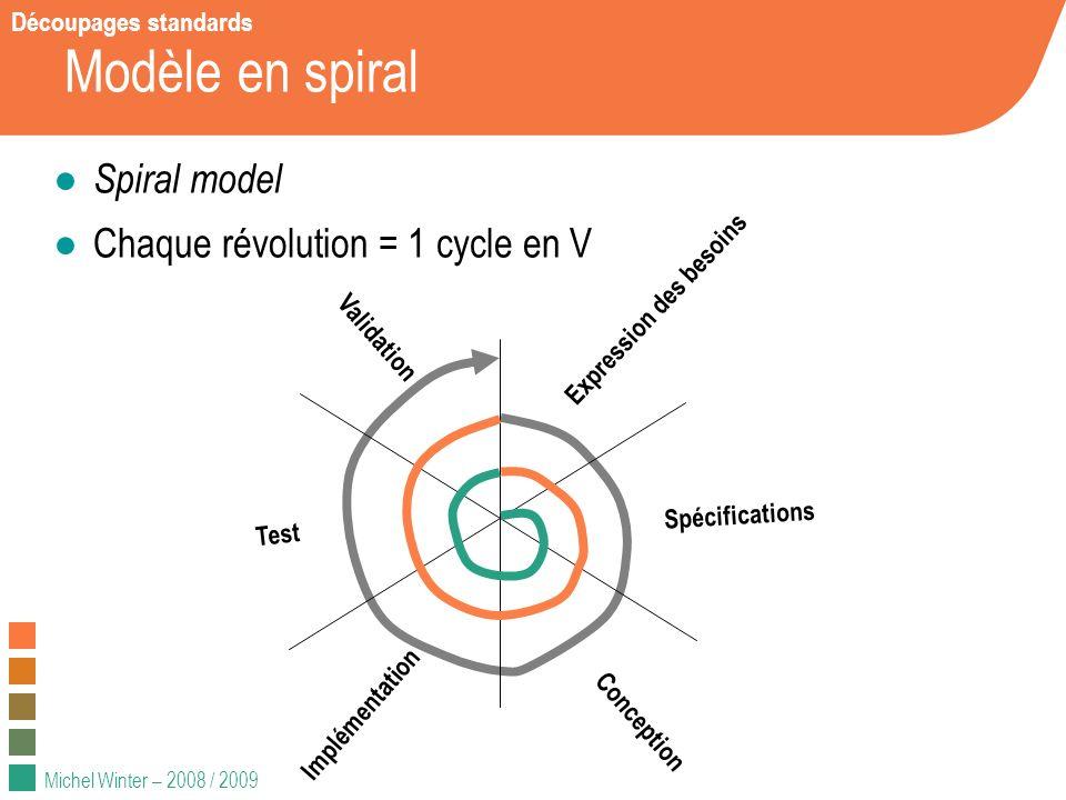 Modèle en spiral Spiral model Chaque révolution = 1 cycle en V