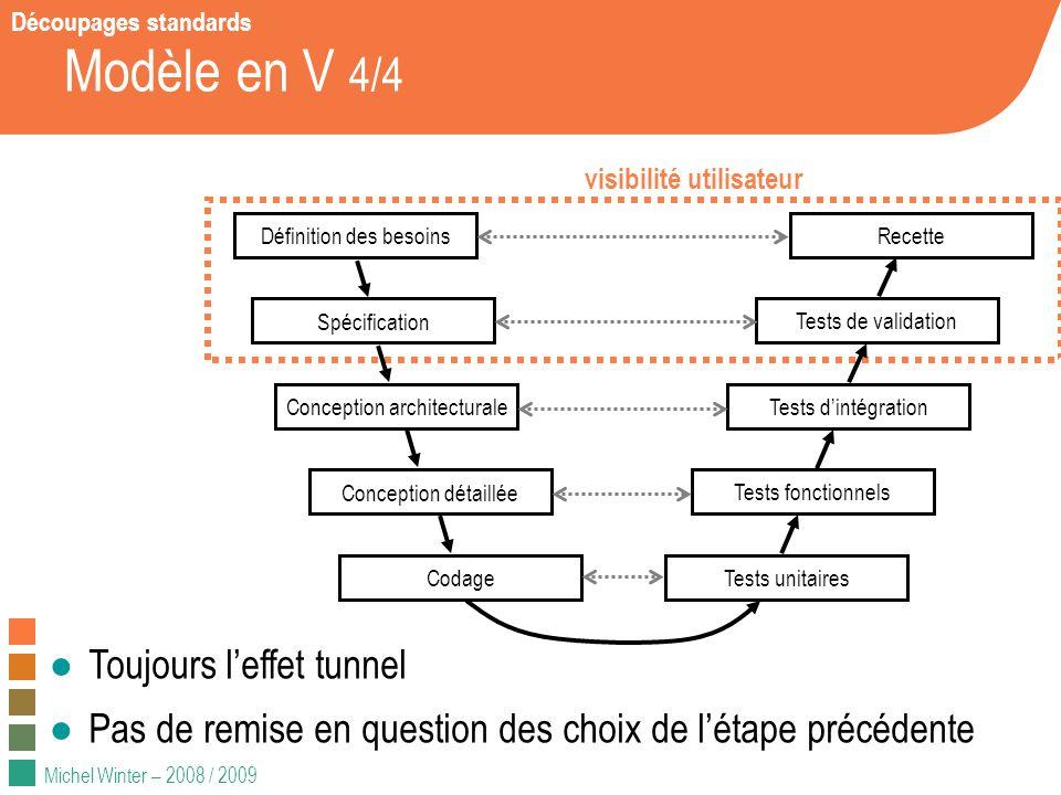 Modèle en V 4/4 Toujours l'effet tunnel