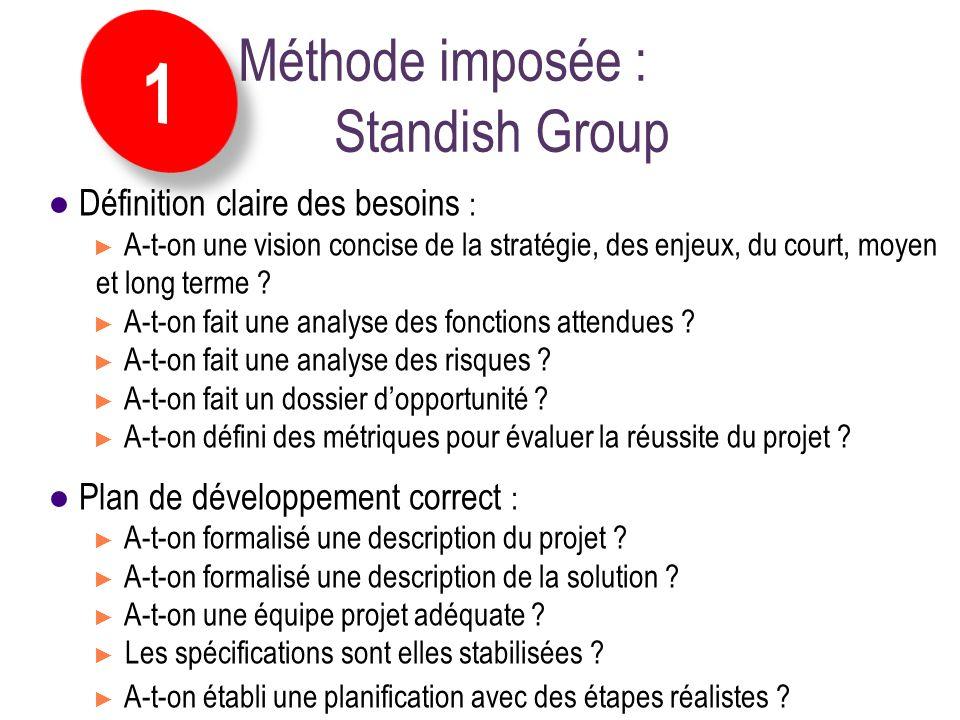 Méthode imposée : Standish Group