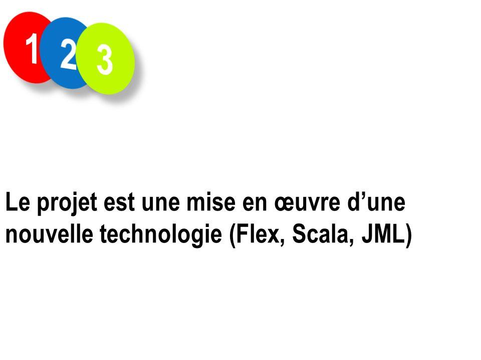 1 2 3 Le projet est une mise en œuvre d'une nouvelle technologie (Flex, Scala, JML)