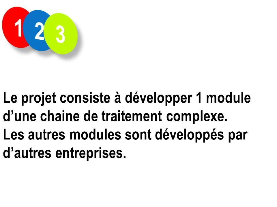 1 2. 3. Le projet consiste à développer 1 module d'une chaine de traitement complexe.
