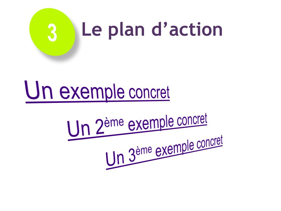3 Le plan d'action Un exemple concret Un 2ème exemple concret