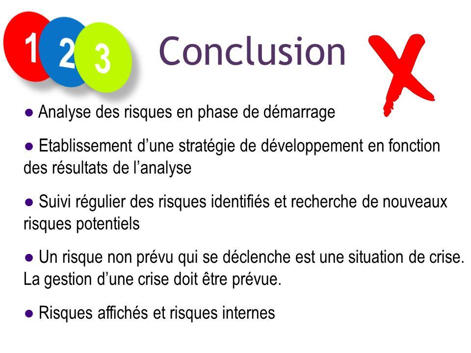 1 2 3 Conclusion Analyse des risques en phase de démarrage