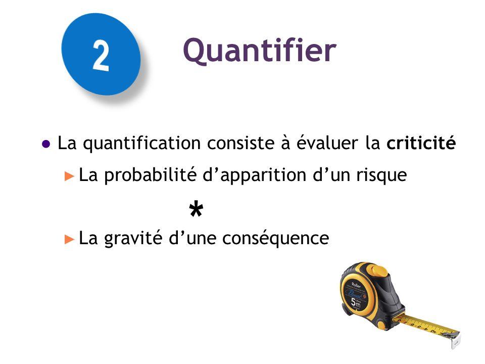* 2 Quantifier La quantification consiste à évaluer la criticité