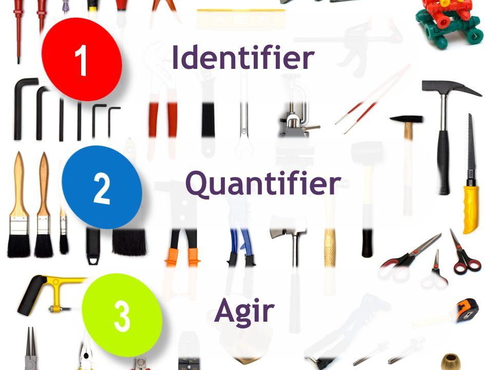 1 Identifier 2 Quantifier 3 Agir