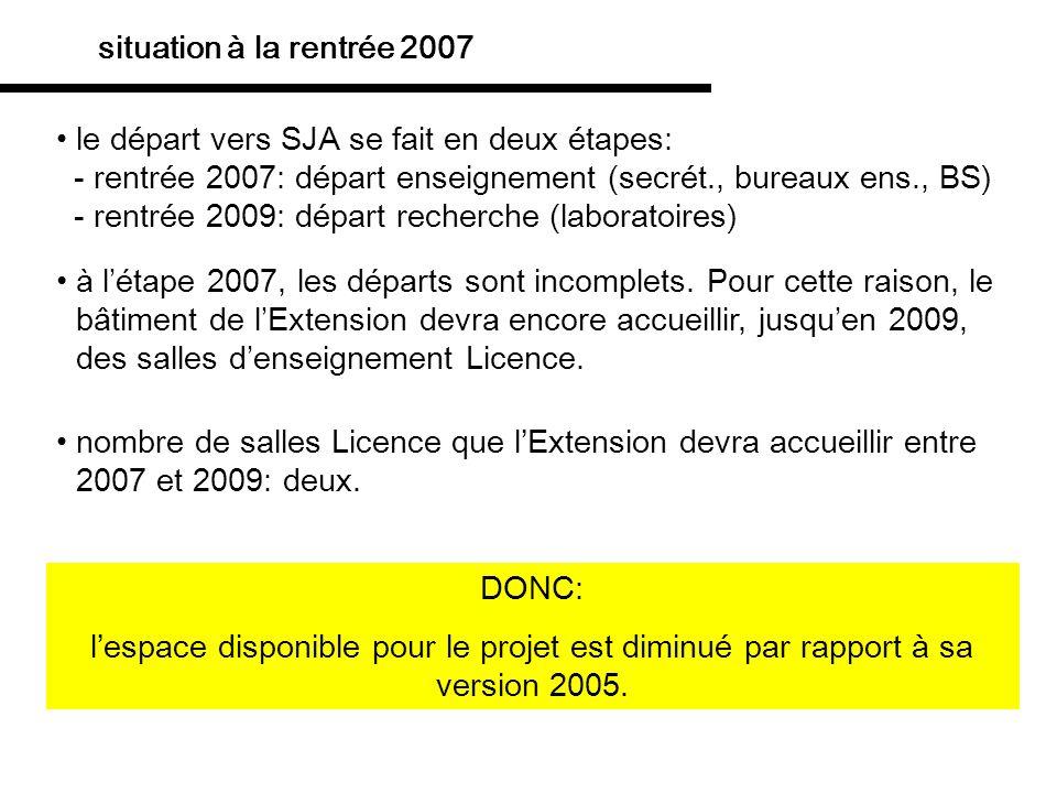 situation à la rentrée 2007 le départ vers SJA se fait en deux étapes: - rentrée 2007: départ enseignement (secrét., bureaux ens., BS)