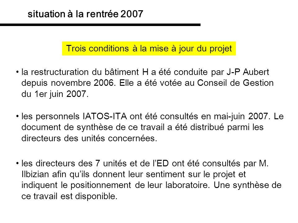 Trois conditions à la mise à jour du projet