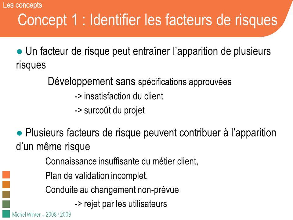 Concept 1 : Identifier les facteurs de risques