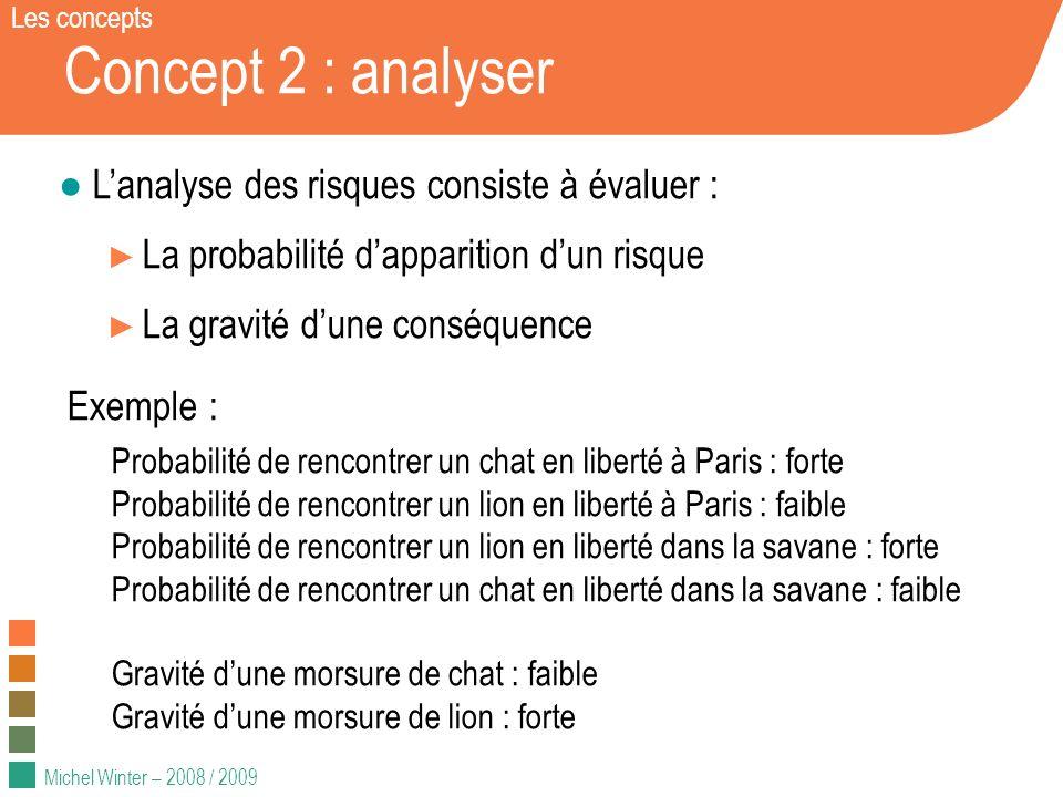 Concept 2 : analyser L'analyse des risques consiste à évaluer :