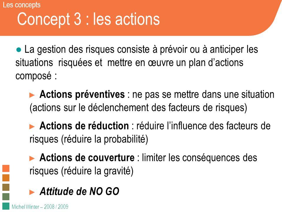 Les concepts Concept 3 : les actions.