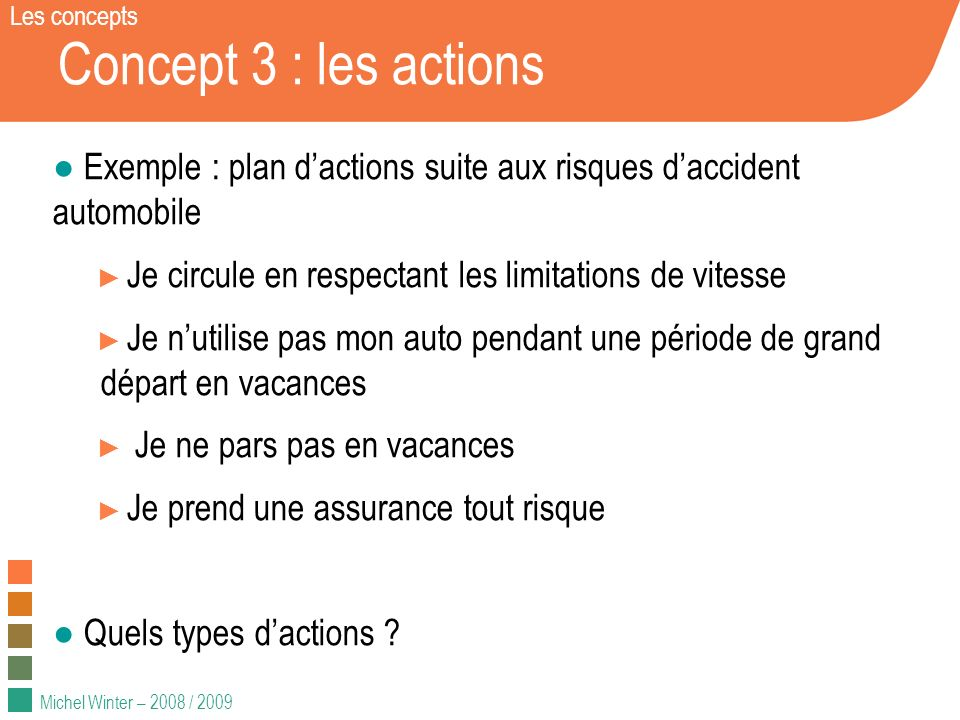 Les concepts Concept 3 : les actions. Exemple : plan d'actions suite aux risques d'accident automobile.
