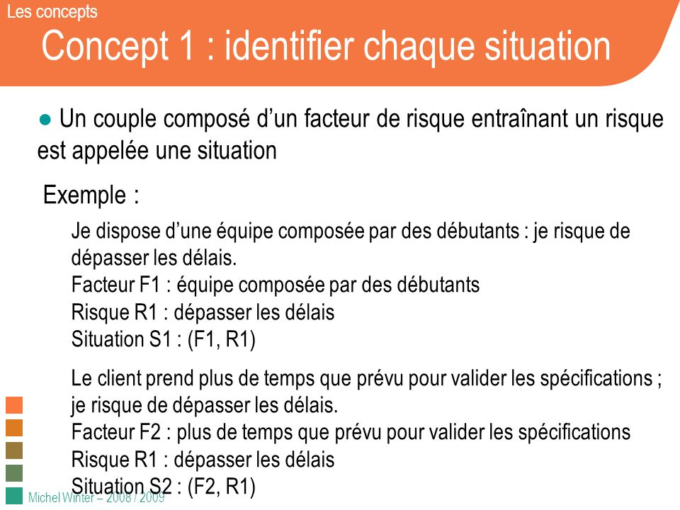 Concept 1 : identifier chaque situation