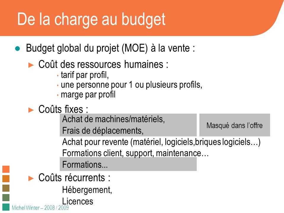 De la charge au budget Budget global du projet (MOE) à la vente :