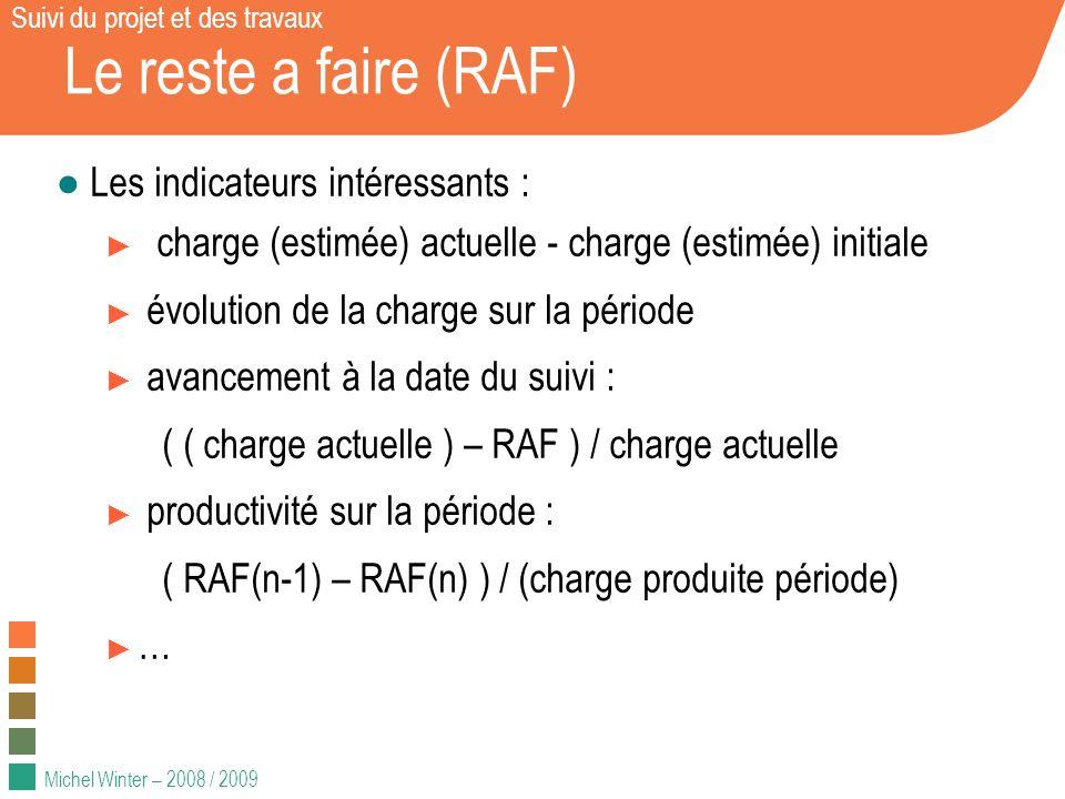 Le reste a faire (RAF) Les indicateurs intéressants :