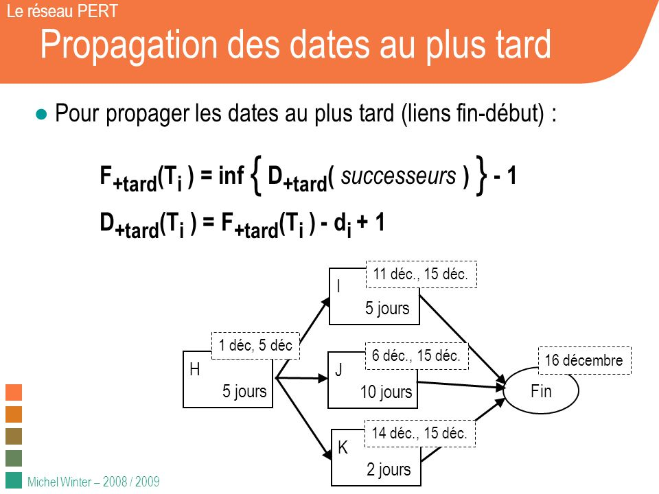 Propagation des dates au plus tard