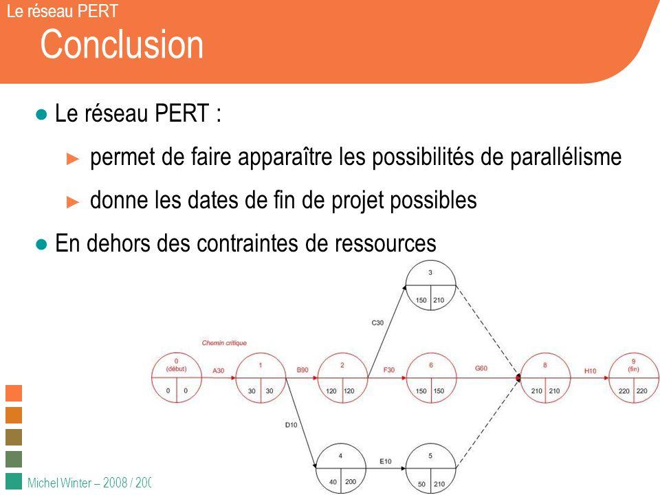 Conclusion Le réseau PERT :