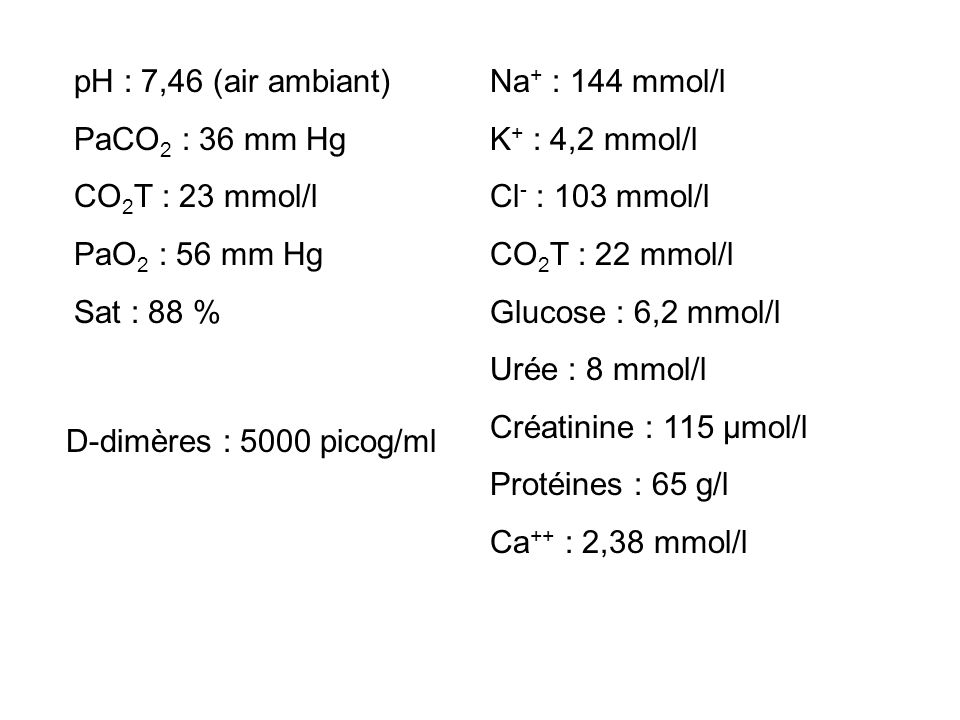 pH : 7,46 (air ambiant) PaCO2 : 36 mm Hg. CO2T : 23 mmol/l. PaO2 : 56 mm Hg. Sat : 88 % Na+ : 144 mmol/l.