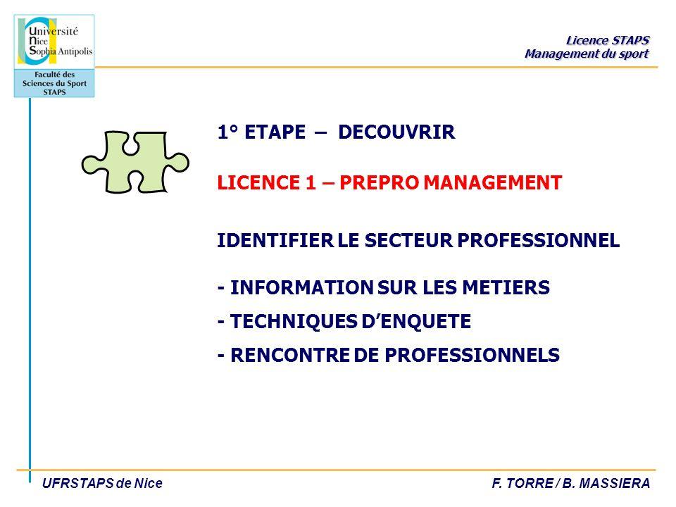 1° ETAPE – DECOUVRIR LICENCE 1 – PREPRO MANAGEMENT IDENTIFIER LE SECTEUR PROFESSIONNEL - INFORMATION SUR LES METIERS - TECHNIQUES D'ENQUETE - RENCONTRE DE PROFESSIONNELS