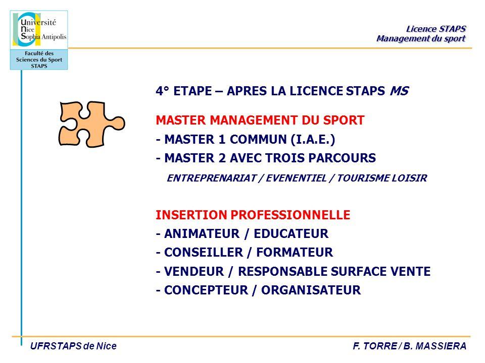 4° ETAPE – APRES LA LICENCE STAPS MS MASTER MANAGEMENT DU SPORT - MASTER 1 COMMUN (I.A.E.) - MASTER 2 AVEC TROIS PARCOURS ENTREPRENARIAT / EVENENTIEL / TOURISME LOISIR INSERTION PROFESSIONNELLE - ANIMATEUR / EDUCATEUR - CONSEILLER / FORMATEUR - VENDEUR / RESPONSABLE SURFACE VENTE - CONCEPTEUR / ORGANISATEUR