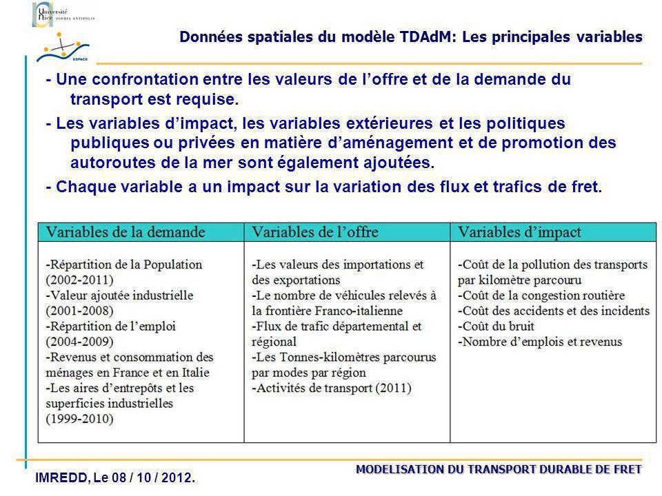Données spatiales du modèle TDAdM: Les principales variables