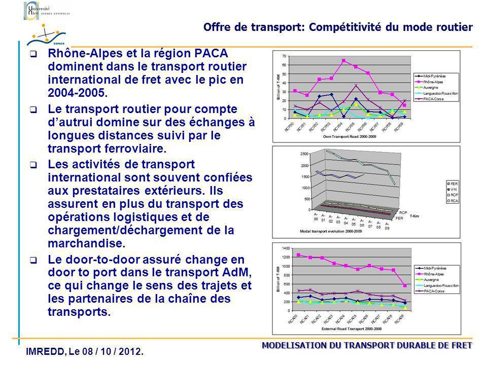 Offre de transport: Compétitivité du mode routier