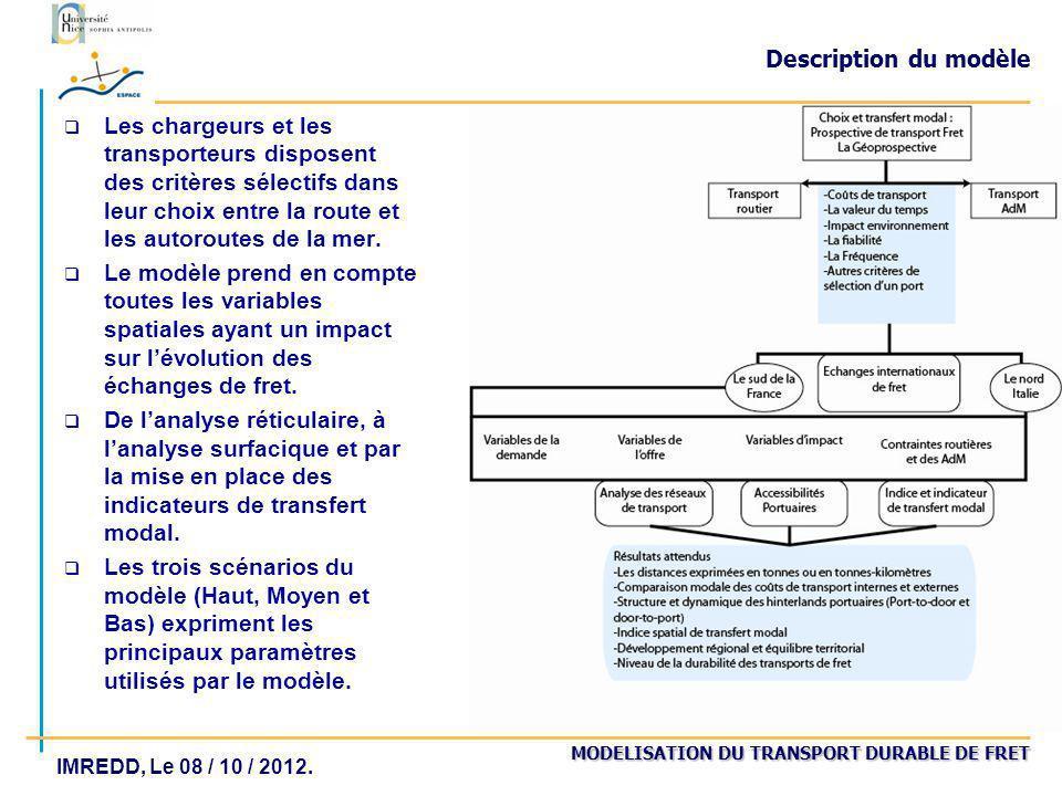 Description du modèle Les chargeurs et les transporteurs disposent des critères sélectifs dans leur choix entre la route et les autoroutes de la mer.