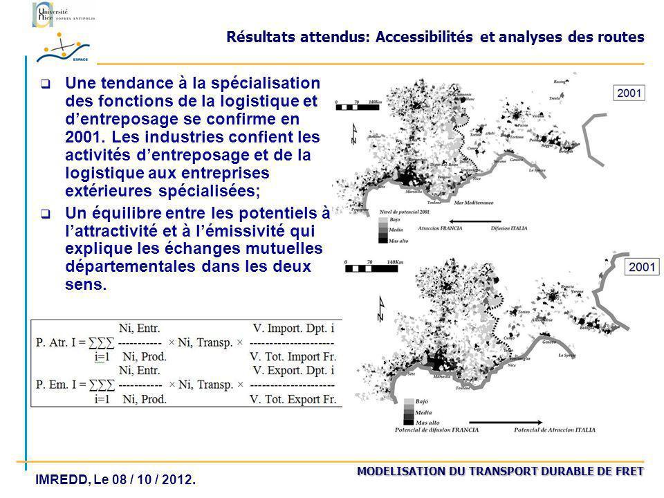 Résultats attendus: Accessibilités et analyses des routes