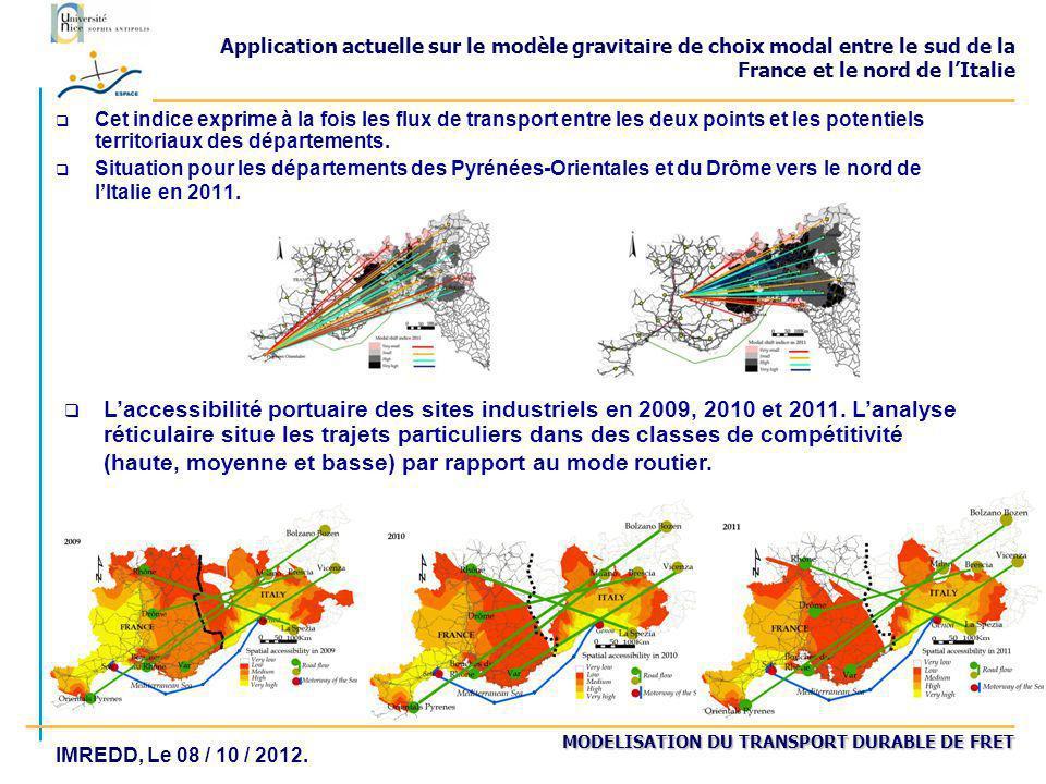 Application actuelle sur le modèle gravitaire de choix modal entre le sud de la France et le nord de l'Italie